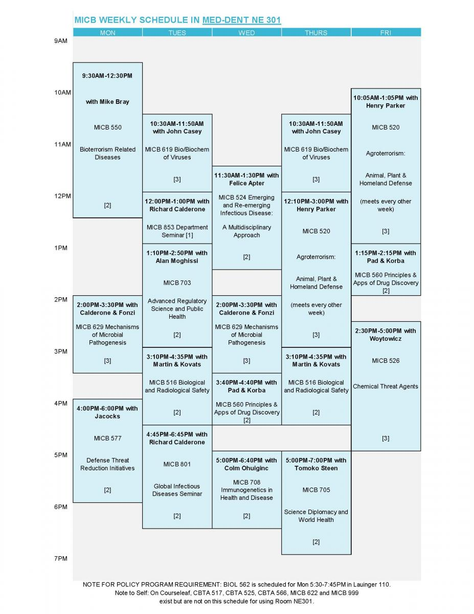 Department Course Schedule SP18